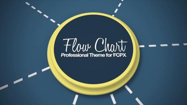 FLOW CHART – PROFESSIONAL THEME FOR FINAL CUT PRO X – Pixel Film Studios